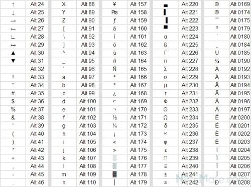 Таблица alt-кодов. Часть 2