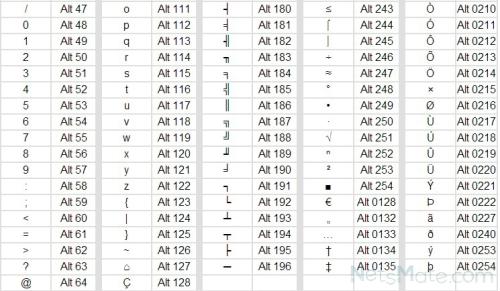 Таблица alt-кодов. Часть 3