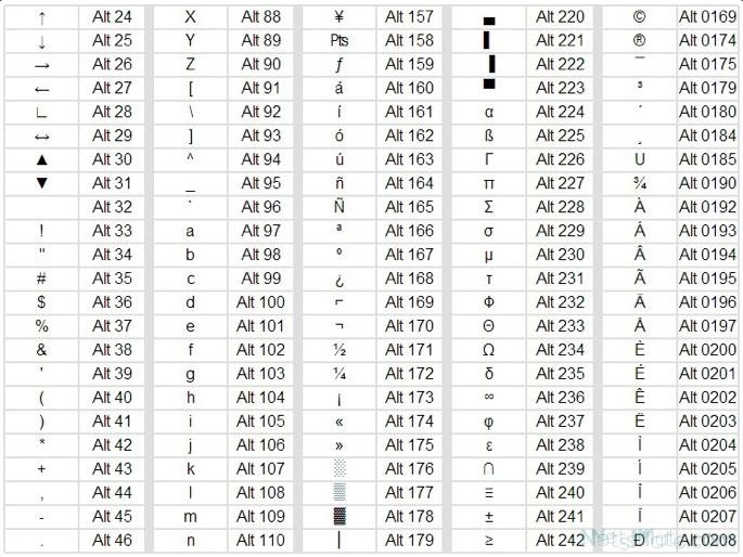 смайлики из символов для одноклассников:
