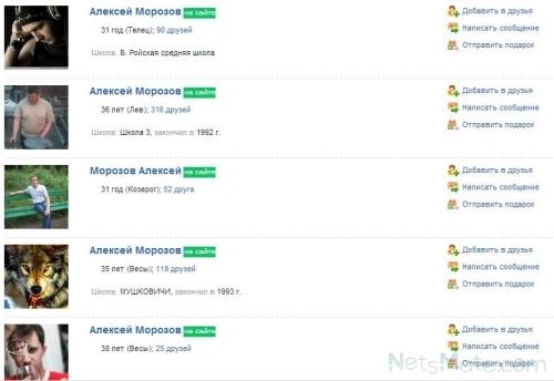 Аватары разных людей