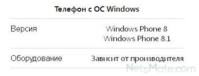 Требования для Windows Phone