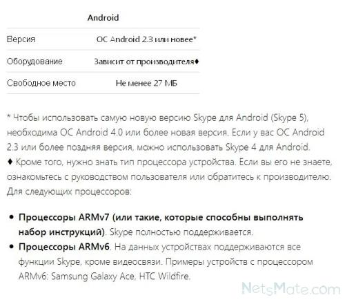 Требования для Android