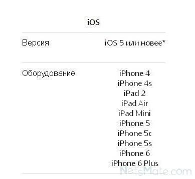 Требования для iOS