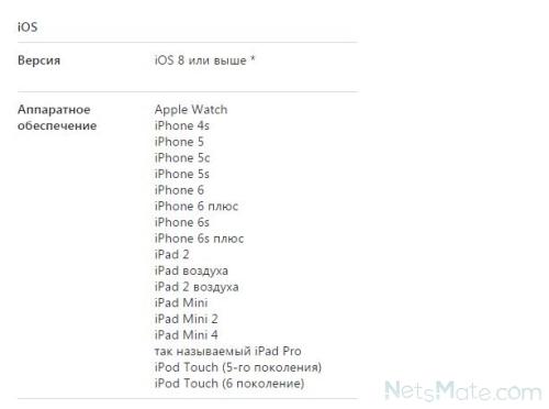 Модели с iOS