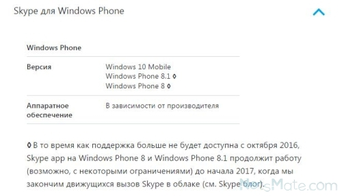 Для Windows