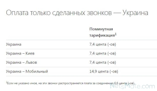 Для Украины