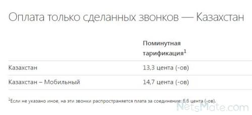 Тарифы в Казахстане